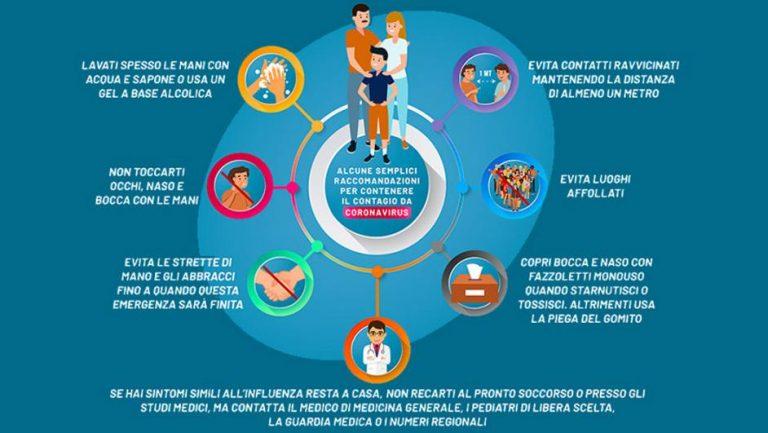 Protocollo condiviso di regolamentazione delle misure e il contenimento della diffusione del virus Covid-19 negli ambienti di lavoro