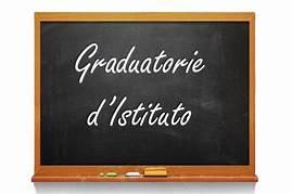Indizione della procedura di aggiornamento delle graduatorie di circolo e di istituto di  terza fascia del personale ATA –triennio scolastico 2021-23.
